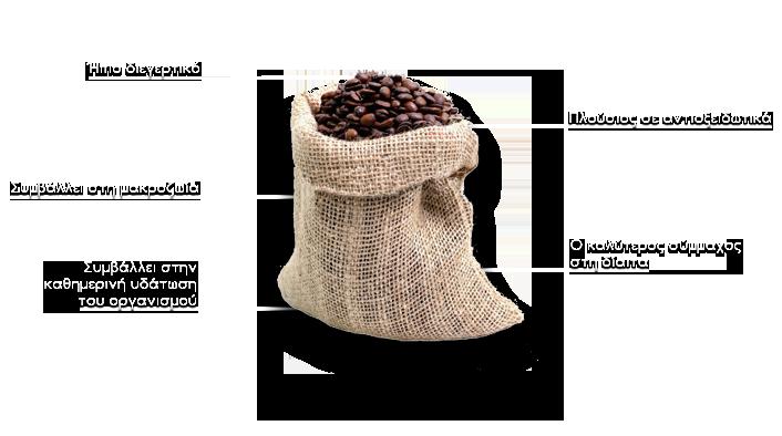 okka-ofelh-tou-kafe